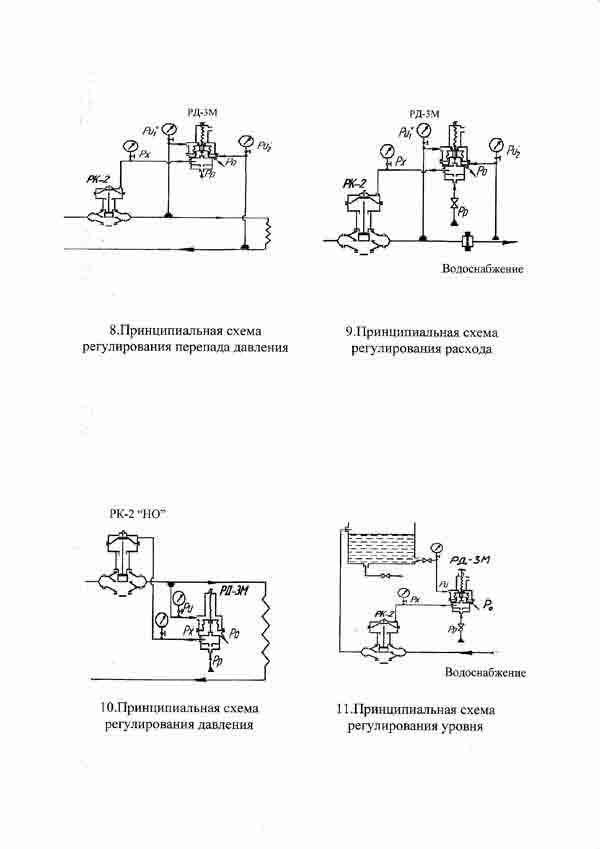 Обозначение на схемах регулятора перепада давления